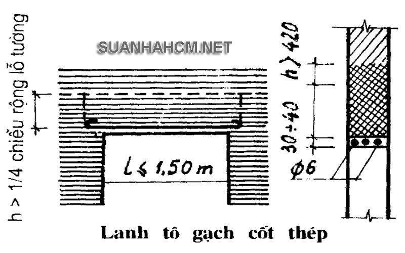 lanh tô gạch kết hợp cốt thép