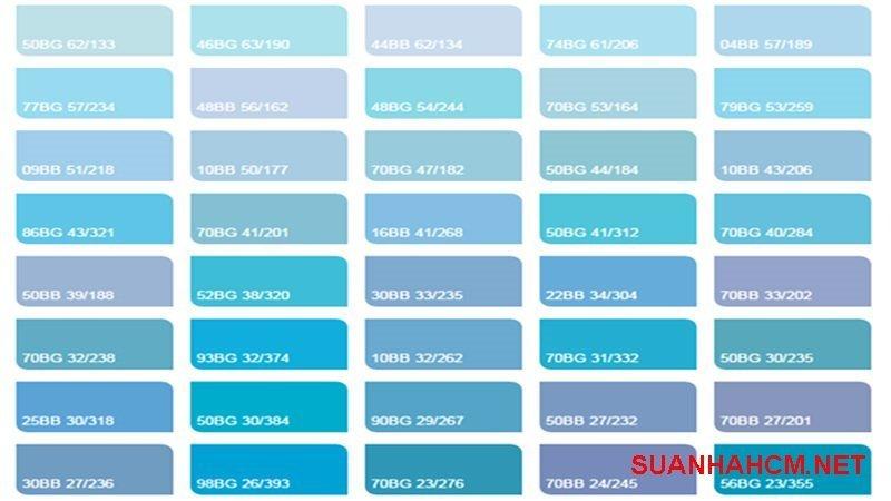 bảng màu sơn nhà xanh dương
