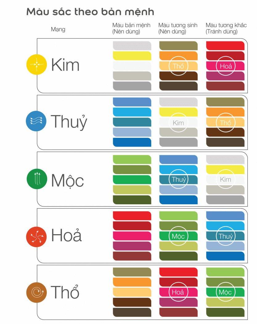 bảng màu sơn nhà theo tuổi